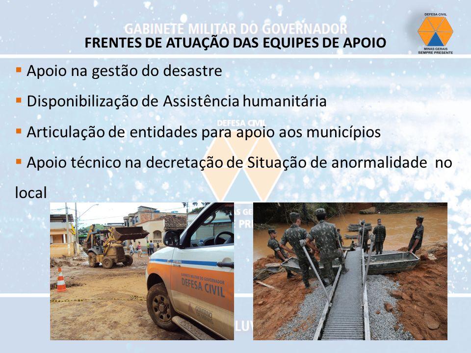 FRENTES DE ATUAÇÃO DAS EQUIPES DE APOIO Apoio na gestão do desastre Disponibilização de Assistência humanitária Articulação de entidades para apoio ao