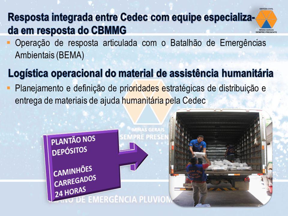 Planejamento e definição de prioridades estratégicas de distribuição e entrega de materiais de ajuda humanitária pela Cedec Operação de resposta artic