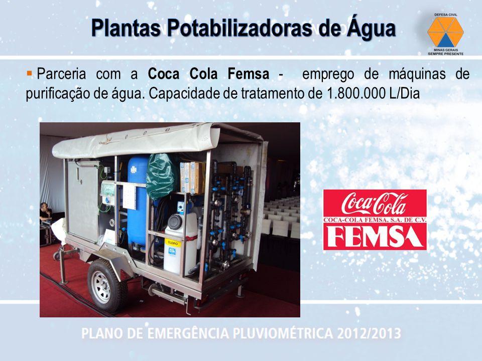 Parceria com a Coca Cola Femsa - emprego de máquinas de purificação de água. Capacidade de tratamento de 1.800.000 L/Dia