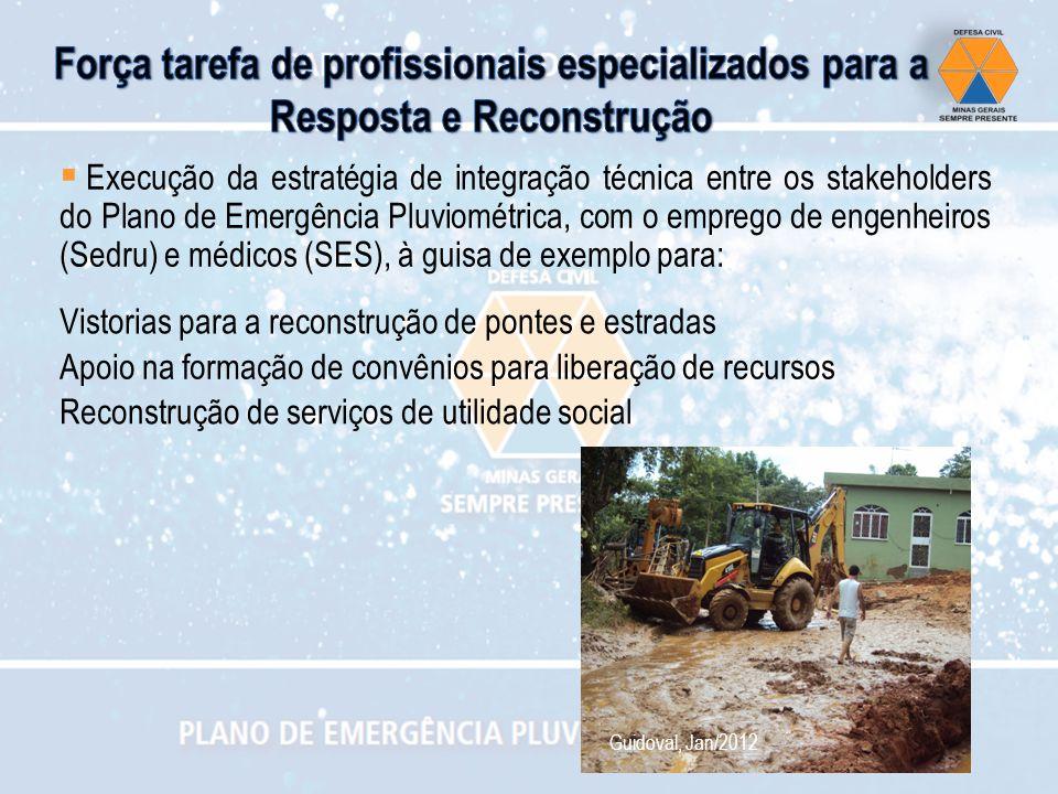Vistorias para a reconstrução de pontes e estradas Execução da estratégia de integração técnica entre os stakeholders do Plano de Emergência Pluviomét