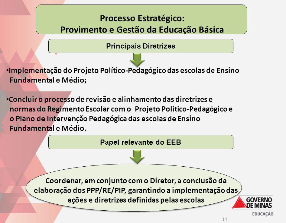 14 Processo Estratégico: Provimento e Gestão da Educação Básica Implementação do Projeto Político-Pedagógico das escolas de Ensino Fundamental e Médio