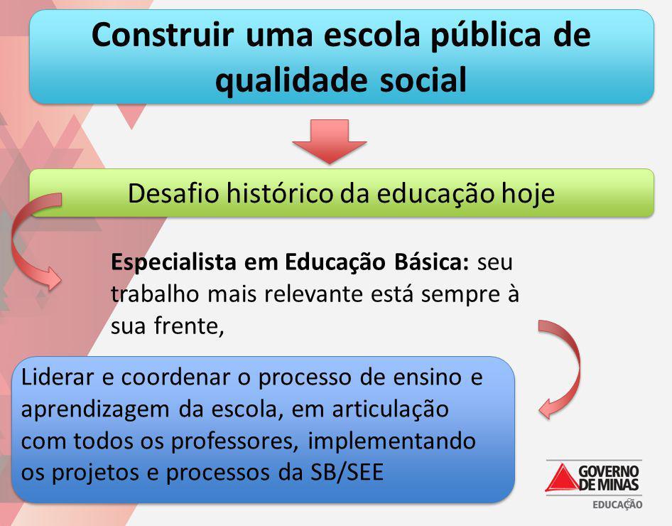 8 Construir uma escola pública de qualidade social Desafio histórico da educação hoje Especialista em Educação Básica: seu trabalho mais relevante est