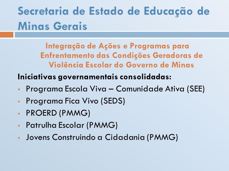 Secretaria de Estado de Educação de Minas Gerais Integração de Ações e Programas para Enfrentamento das Condições Geradoras de Violência Escolar do Go