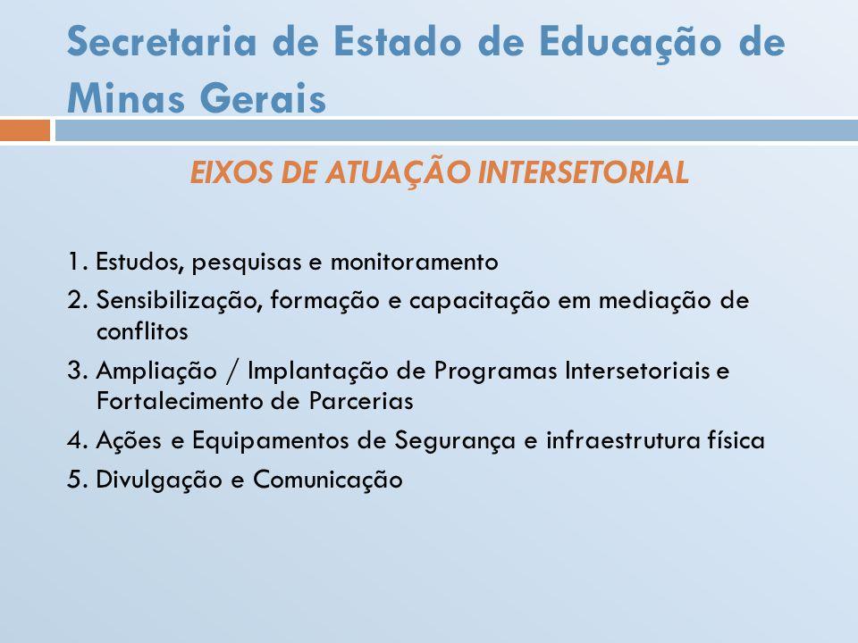 Secretaria de Estado de Educação de Minas Gerais EIXOS DE ATUAÇÃO INTERSETORIAL 1. Estudos, pesquisas e monitoramento 2. Sensibilização, formação e ca