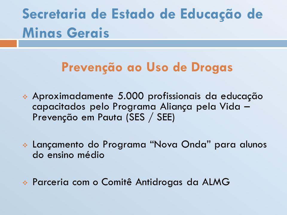 Secretaria de Estado de Educação de Minas Gerais Prevenção ao Uso de Drogas Aproximadamente 5.000 profissionais da educação capacitados pelo Programa