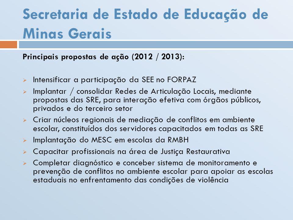 Secretaria de Estado de Educação de Minas Gerais Principais propostas de ação (2012 / 2013): Intensificar a participação da SEE no FORPAZ Implantar /