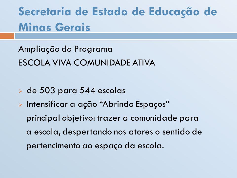 Secretaria de Estado de Educação de Minas Gerais Ampliação do Programa ESCOLA VIVA COMUNIDADE ATIVA de 503 para 544 escolas Intensificar a ação Abrind