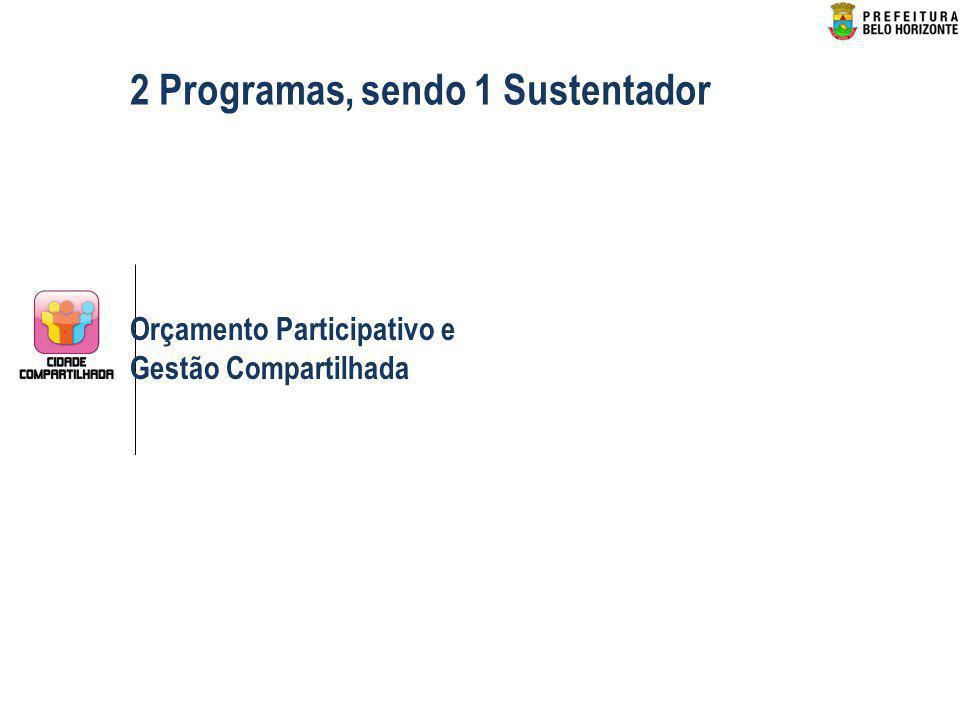 Orçamento Participativo e Gestão Compartilhada 2 Programas, sendo 1 Sustentador