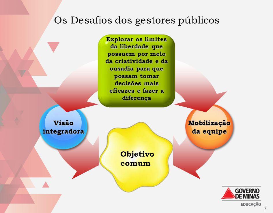 A finalidade de todo o trabalho do Diretor Escolar é garantir que a relação entre ensino e aprendizagem se concretize (...) As questões burocráticas e administrativas são apenas meios para concretizar as propostas pedagógicas.
