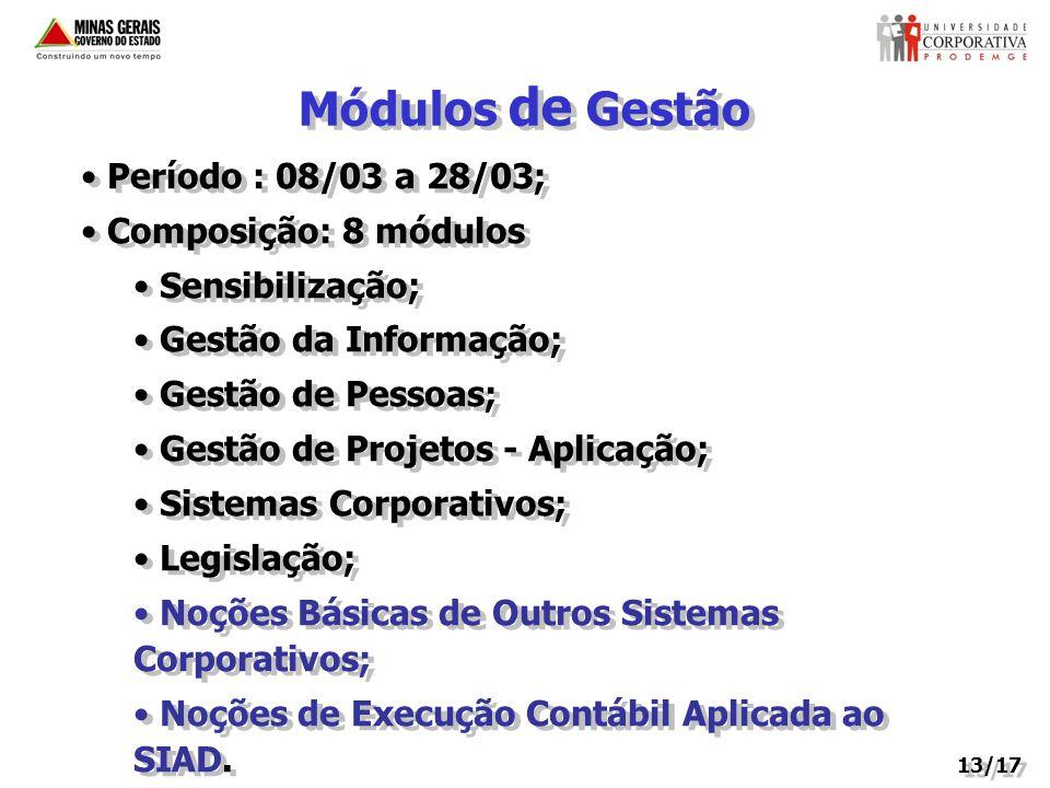 Módulos de Gestão Período : 08/03 a 28/03; Composição: 8 módulos Sensibilização; Gestão da Informação; Gestão de Pessoas; Gestão de Projetos - Aplicação; Sistemas Corporativos; Legislação; Noções Básicas de Outros Sistemas Corporativos; Noções de Execução Contábil Aplicada ao SIAD.