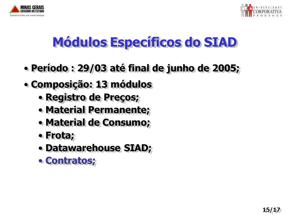 Módulos Específicos do SIAD Período : 29/03 até final de junho de 2005; Composição: 13 módulos Registro de Preços; Material Permanente; Material de Consumo; Frota; Datawarehouse SIAD; Contratos; Período : 29/03 até final de junho de 2005; Composição: 13 módulos Registro de Preços; Material Permanente; Material de Consumo; Frota; Datawarehouse SIAD; Contratos; 15/17