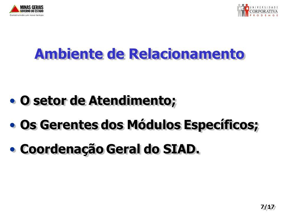Ambiente de Relacionamento O setor de Atendimento; Os Gerentes dos Módulos Específicos; Coordenação Geral do SIAD.
