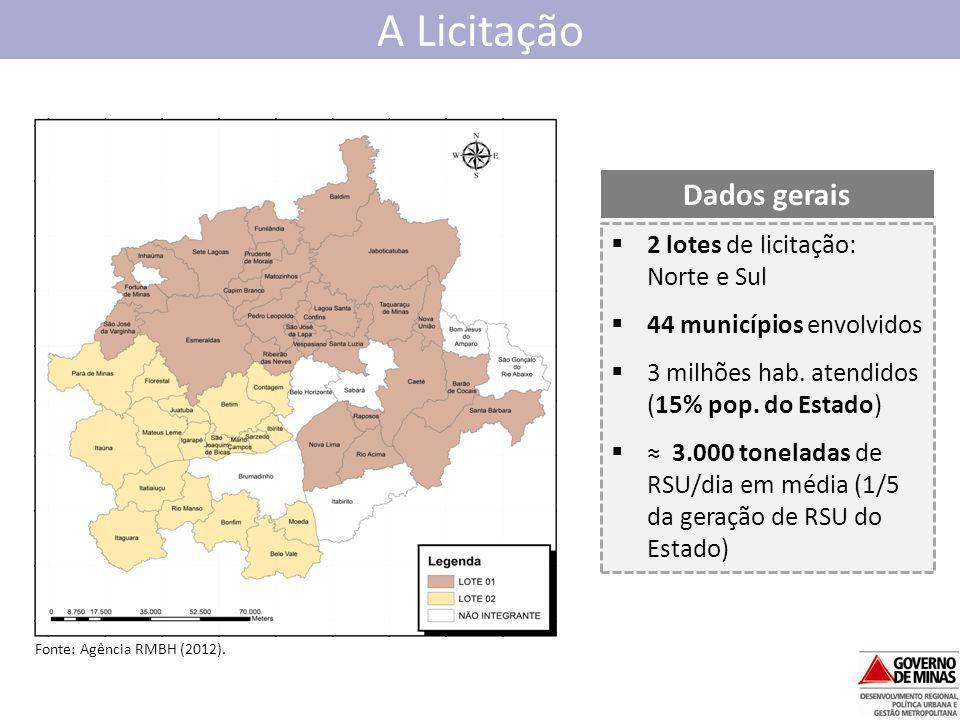 A Licitação 2 lotes de licitação: Norte e Sul 44 municípios envolvidos 3 milhões hab. atendidos (15% pop. do Estado) 3.000 toneladas de RSU/dia em méd
