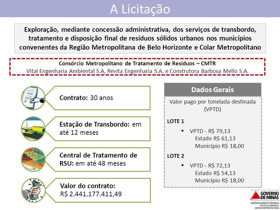 A Licitação Exploração, mediante concessão administrativa, dos serviços de transbordo, tratamento e disposição final de resíduos sólidos urbanos nos m