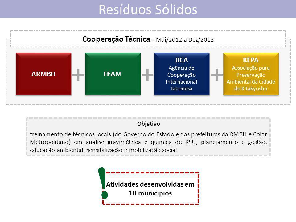 Resíduos Sólidos Cooperação Técnica – Mai/2012 a Dez/2013 ARMBH FEAM JICA Agência de Cooperação Internacional Japonesa JICA Agência de Cooperação Inte
