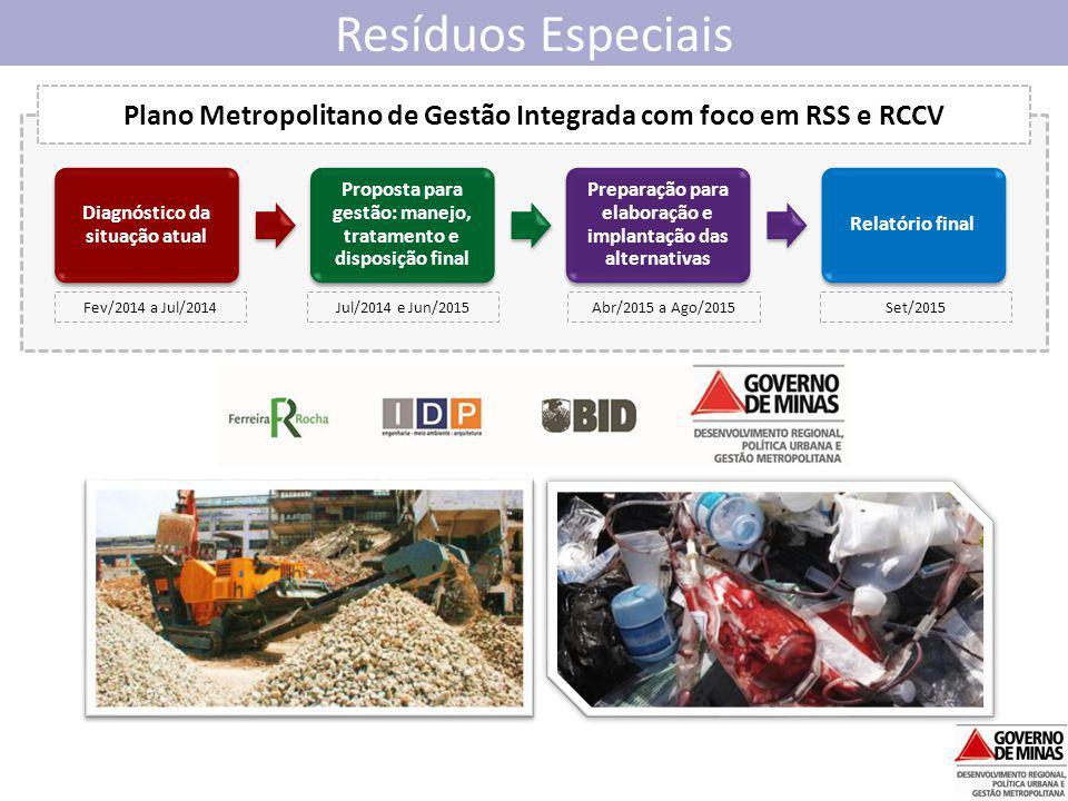 Resíduos Especiais Plano Metropolitano de Gestão Integrada com foco em RSS e RCCV Diagnóstico da situação atual Proposta para gestão: manejo, tratamen