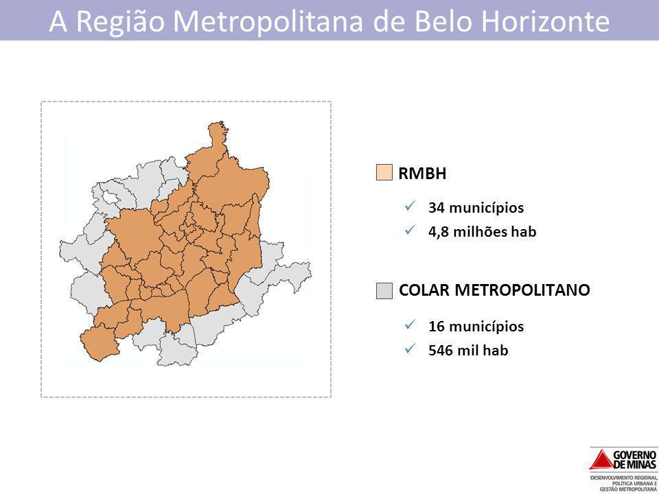 A Região Metropolitana de Belo Horizonte 34 municípios 4,8 milhões hab 16 municípios 546 mil hab RMBH COLAR METROPOLITANO