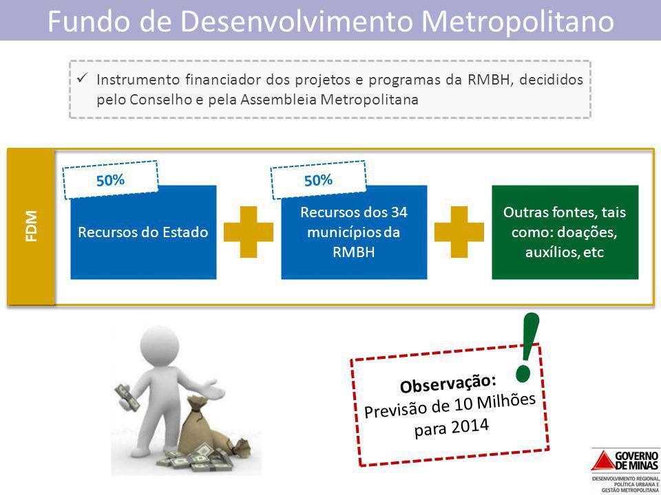 Fundo de Desenvolvimento Metropolitano Instrumento financiador dos projetos e programas da RMBH, decididos pelo Conselho e pela Assembleia Metropolita