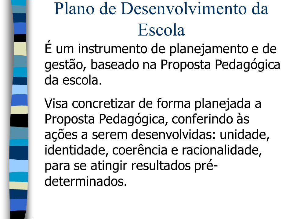 EXECUÇÃO DO PDE n Monitoramento:é o acompanhamento detalhado das as ações programadas.