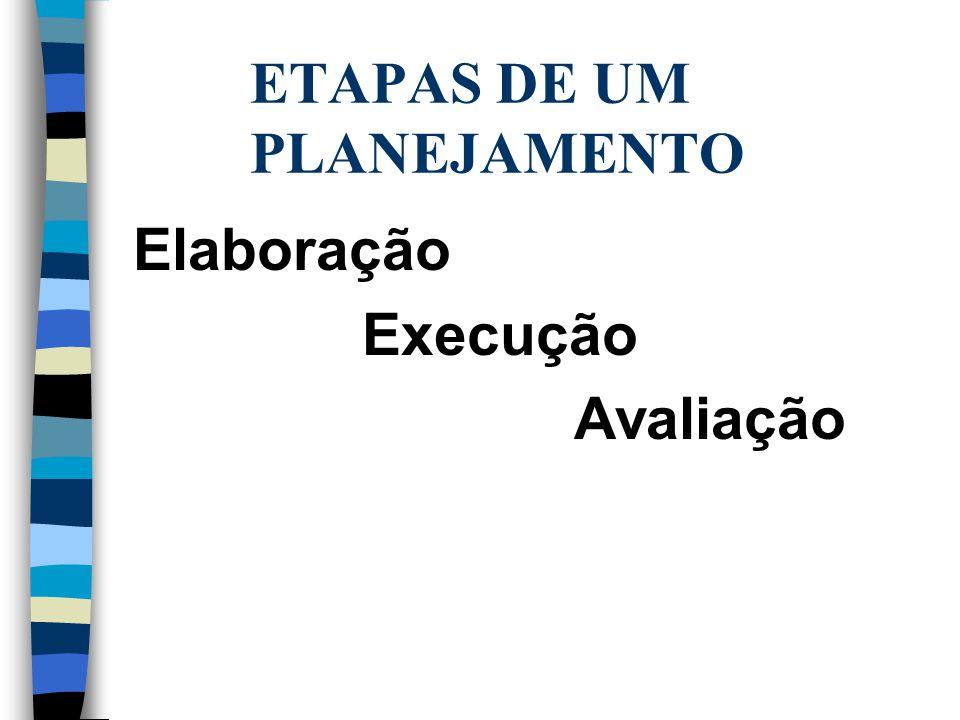 ETAPAS DE UM PLANEJAMENTO Elaboração Execução Avaliação