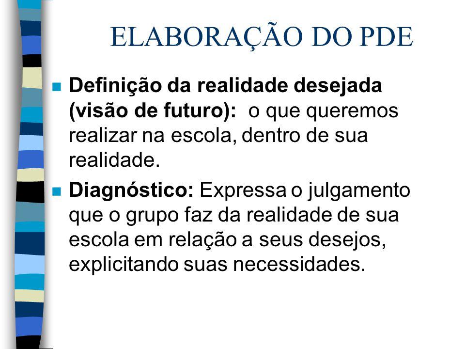 ELABORAÇÃO DO PDE n Definição da realidade desejada (visão de futuro): o que queremos realizar na escola, dentro de sua realidade. n Diagnóstico: Expr