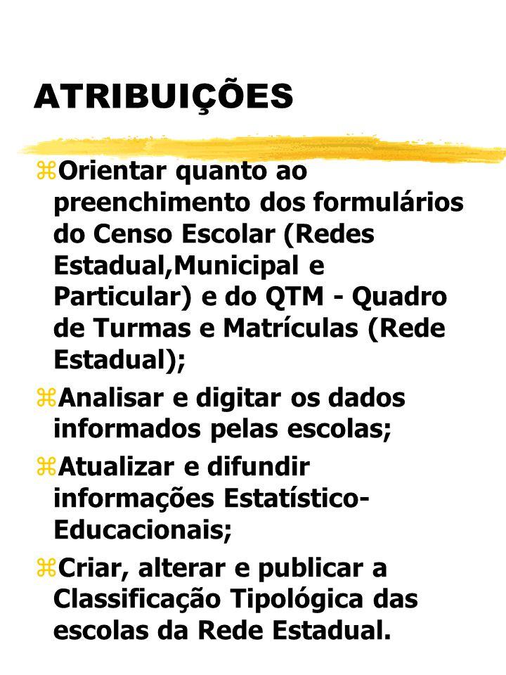 ATRIBUIÇÕES zOrientar quanto ao preenchimento dos formulários do Censo Escolar (Redes Estadual,Municipal e Particular) e do QTM - Quadro de Turmas e M