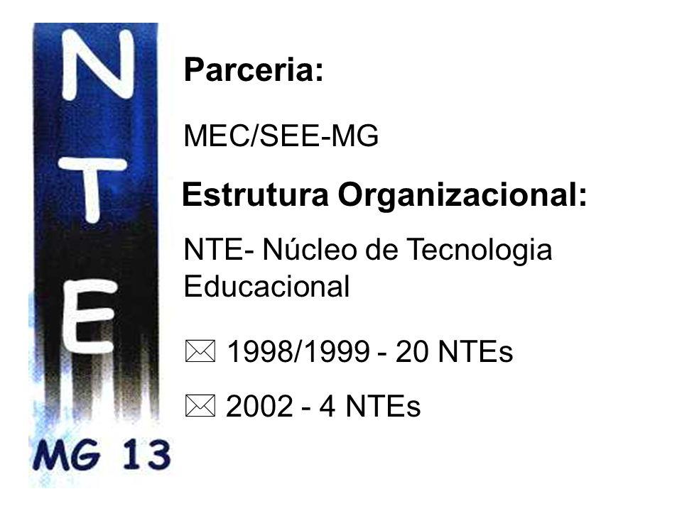 Multiplicadores: Capacitação 1998/1999 - UFMG * 1 Funcionário da SRE.