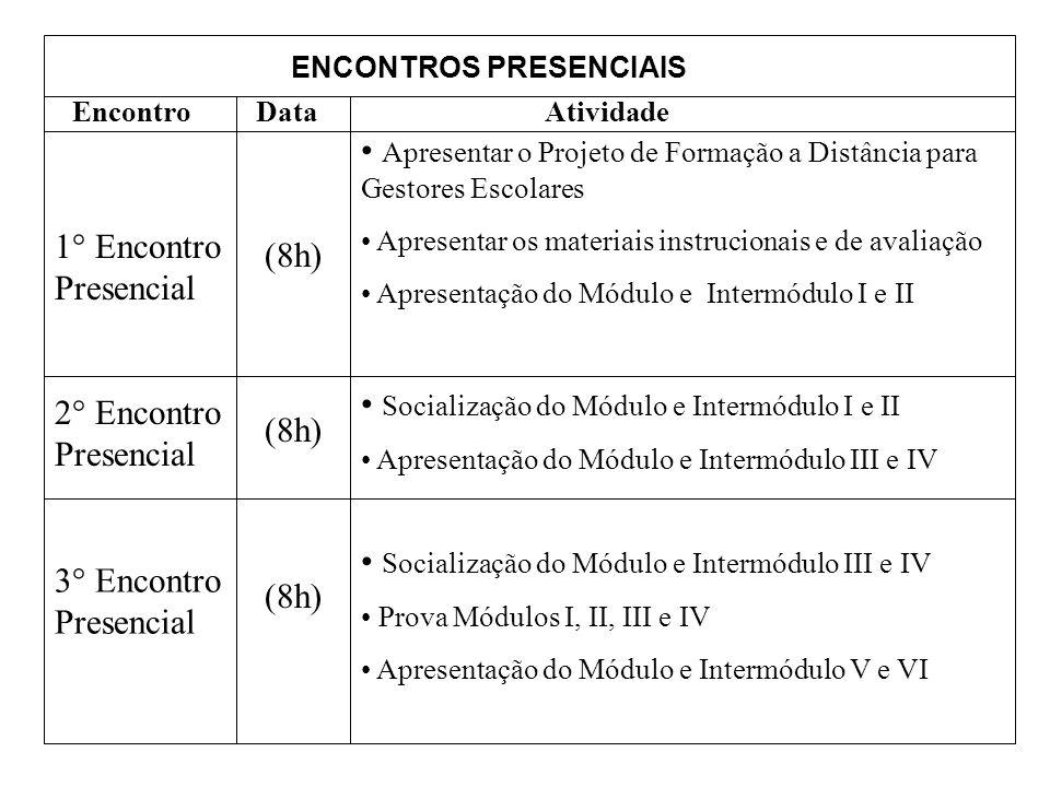 ENCONTROS PRESENCIAIS EncontroDataAtividade 1° Encontro Presencial (8h) 2° Encontro Presencial (8h) 3° Encontro Presencial (8h) Apresentar o Projeto d