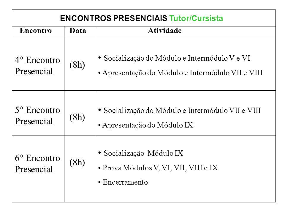 ENCONTROS PRESENCIAIS Tutor/Cursista DataAtividade Socialização do Módulo e Intermódulo V e VI Apresentação do Módulo e Intermódulo VII e VIII 4° Encontro Presencial (8h) 5° Encontro Presencial (8h) Socialização do Módulo e Intermódulo VII e VIII Apresentação do Módulo IX Encontro 6° Encontro Presencial (8h) Socialização Módulo IX Prova Módulos V, VI, VII, VIII e IX Encerramento