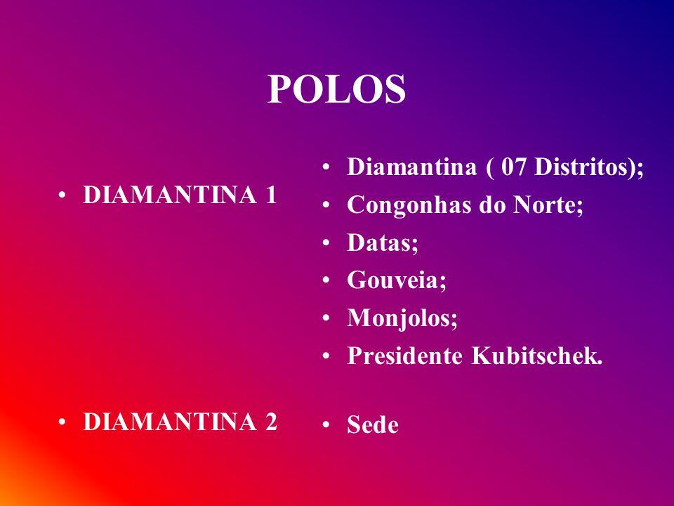 POLOS DIAMANTINA 1 DIAMANTINA 2 Diamantina ( 07 Distritos); Congonhas do Norte; Datas; Gouveia; Monjolos; Presidente Kubitschek. Sede