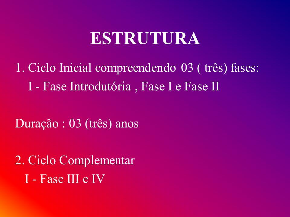 ESTRUTURA 1. Ciclo Inicial compreendendo 03 ( três) fases: I - Fase Introdutória, Fase I e Fase II Duração : 03 (três) anos 2. Ciclo Complementar I -