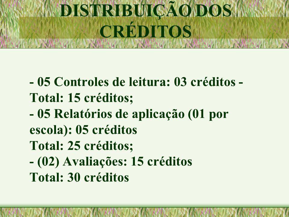 - 05 Controles de leitura: 03 créditos - Total: 15 créditos; - 05 Relatórios de aplicação (01 por escola): 05 créditos Total: 25 créditos; - (02) Aval