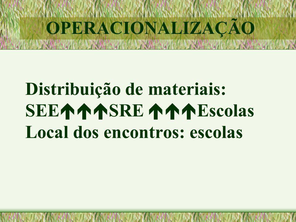 Distribuição de materiais: SEE SRE Escolas Local dos encontros: escolas OPERACIONALIZAÇÃO