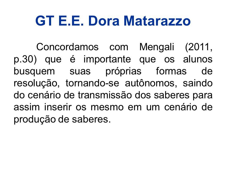 GT E.E. Dora Matarazzo Concordamos com Mengali (2011, p.30) que é importante que os alunos busquem suas próprias formas de resolução, tornando-se autô