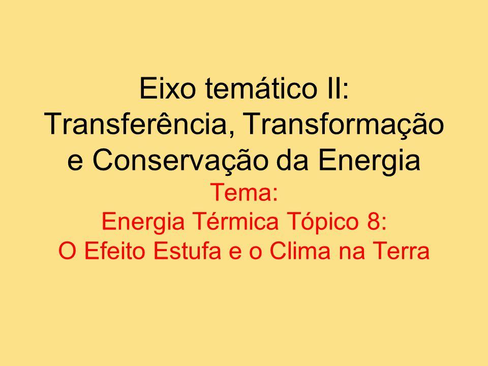 Eixo temático II: Transferência, Transformação e Conservação da Energia Tema: Energia Térmica Tópico 8: O Efeito Estufa e o Clima na Terra