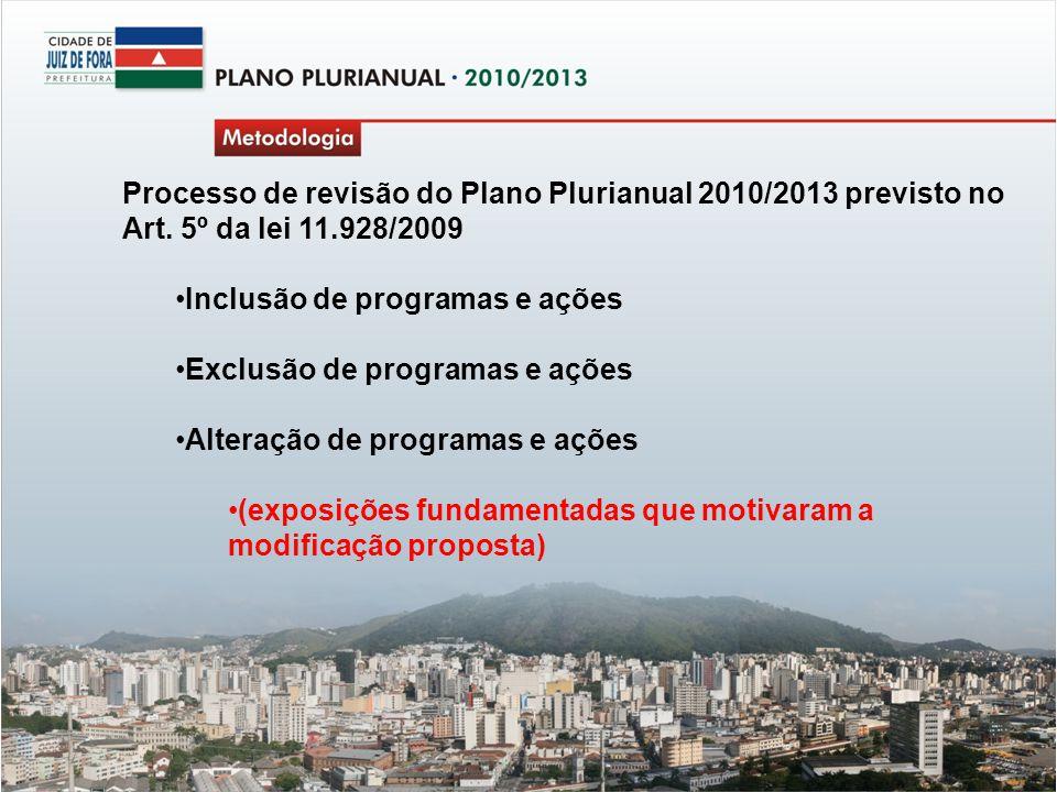 Processo de revisão do Plano Plurianual 2010/2013 previsto no Art.