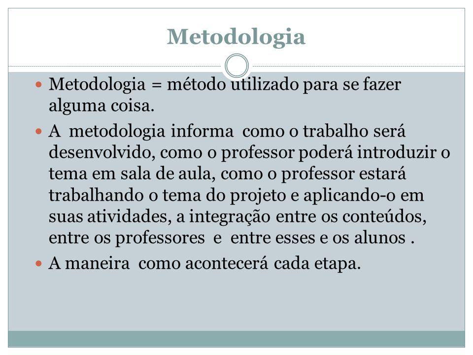 Metodologia Metodologia = método utilizado para se fazer alguma coisa. A metodologia informa como o trabalho será desenvolvido, como o professor poder