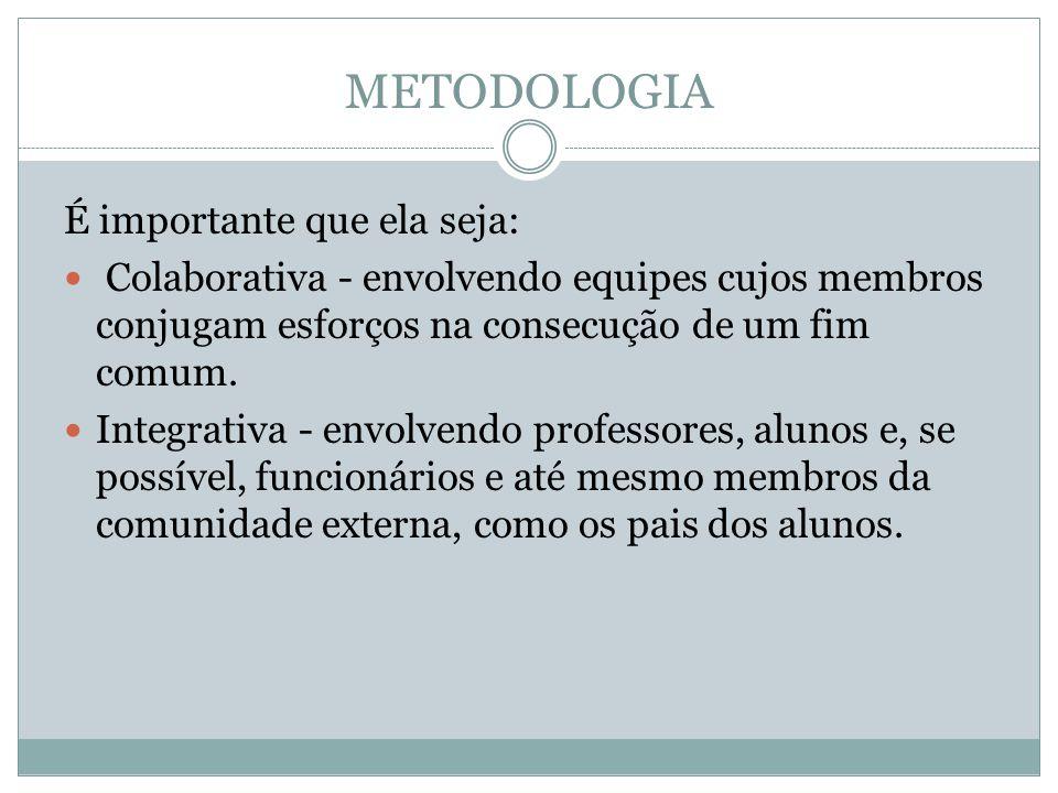 METODOLOGIA É importante que ela seja: Colaborativa - envolvendo equipes cujos membros conjugam esforços na consecução de um fim comum. Integrativa -
