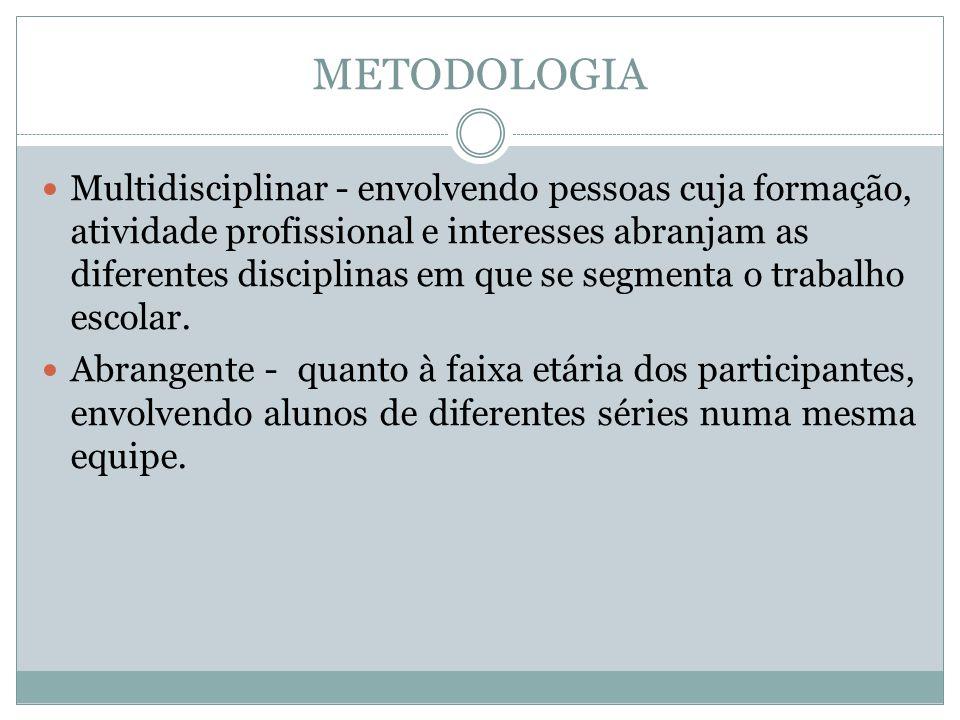 METODOLOGIA Multidisciplinar - envolvendo pessoas cuja formação, atividade profissional e interesses abranjam as diferentes disciplinas em que se segm