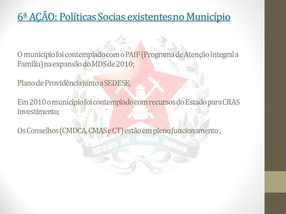 6ª AÇÃO: Políticas Socias existentes no Município O município foi contemplado com o PAIF (Programa de Atenção Integral a Família) na expansão do MDS d