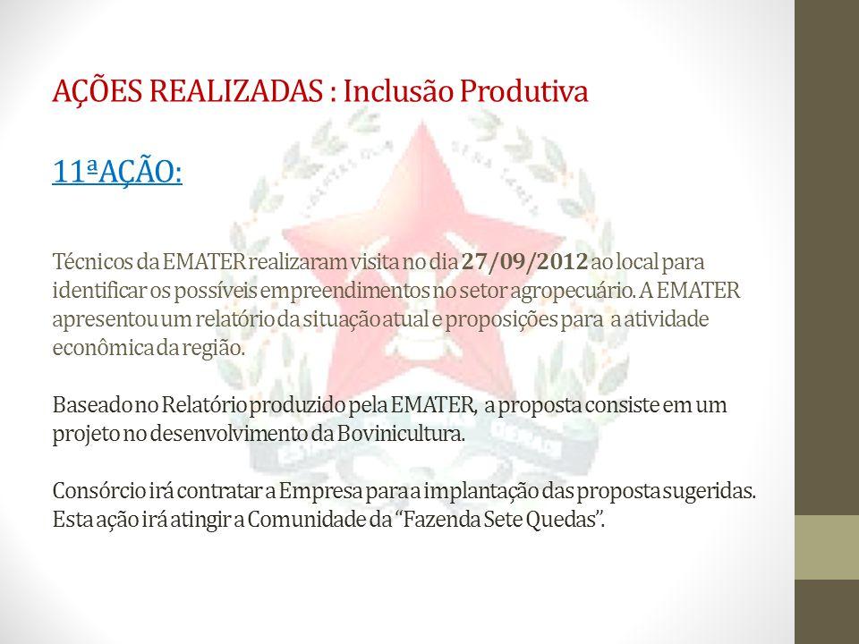 AÇÕES REALIZADAS : Inclusão Produtiva 11ªAÇÃO: Técnicos da EMATER realizaram visita no dia 27/09/2012 ao local para identificar os possíveis empreendimentos no setor agropecuário.