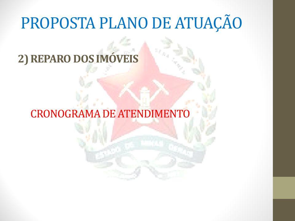 2) REPARO DOS IMÓVEIS CRONOGRAMA DE ATENDIMENTO