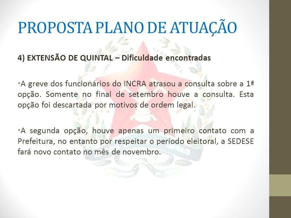 PROPOSTA PLANO DE ATUAÇÃO 4) EXTENSÃO DE QUINTAL – Dificuldade encontradas A greve dos funcionários do INCRA atrasou a consulta sobre a 1ª opção. Some