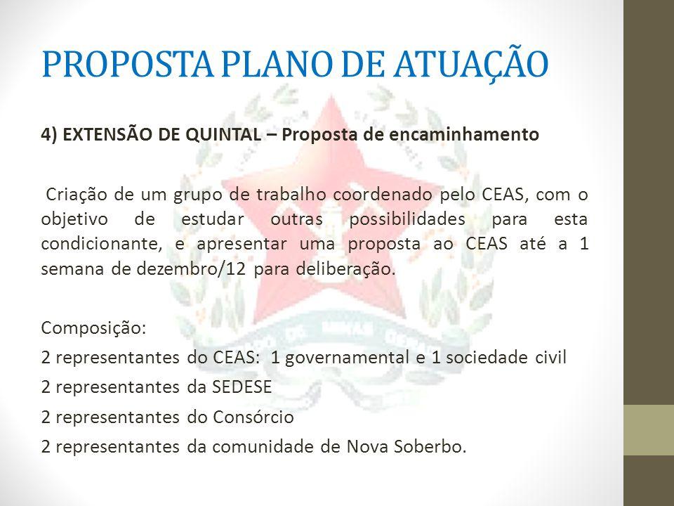 PROPOSTA PLANO DE ATUAÇÃO 4) EXTENSÃO DE QUINTAL – Proposta de encaminhamento Criação de um grupo de trabalho coordenado pelo CEAS, com o objetivo de
