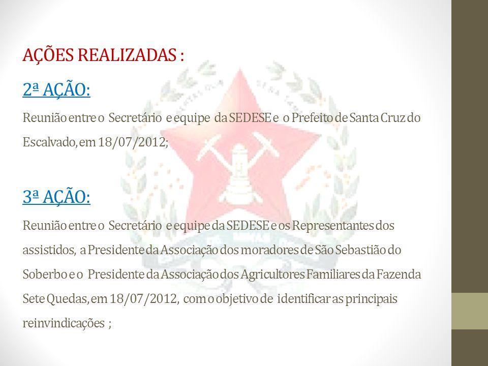 AÇÕES REALIZADAS : 2ª AÇÃO: Reunião entre o Secretário e equipe da SEDESE e o Prefeito de Santa Cruz do Escalvado, em 18/07/2012; 3ª AÇÃO: Reunião ent