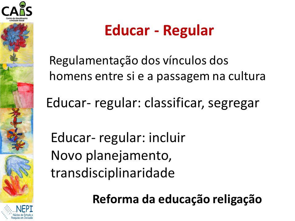 Educar - Regular Regulamentação dos vínculos dos homens entre si e a passagem na cultura Educar- regular: classificar, segregar Educar- regular: inclu