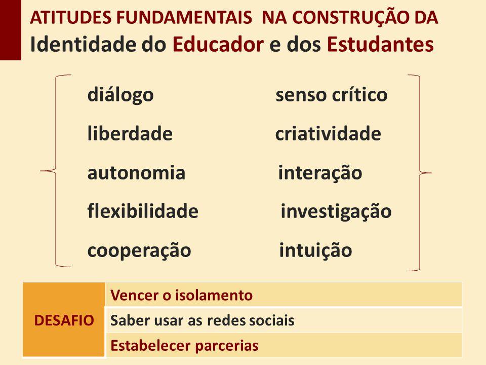diálogo senso crítico liberdade criatividade autonomia interação flexibilidade investigação cooperação intuição ATITUDES FUNDAMENTAIS NA CONSTRUÇÃO DA