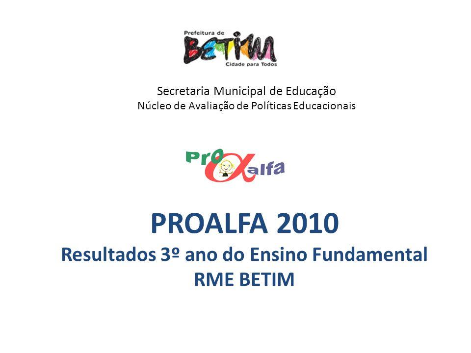 Secretaria Municipal de Educação Núcleo de Avaliação de Políticas Educacionais PROALFA 2010 Resultados 3º ano do Ensino Fundamental RME BETIM