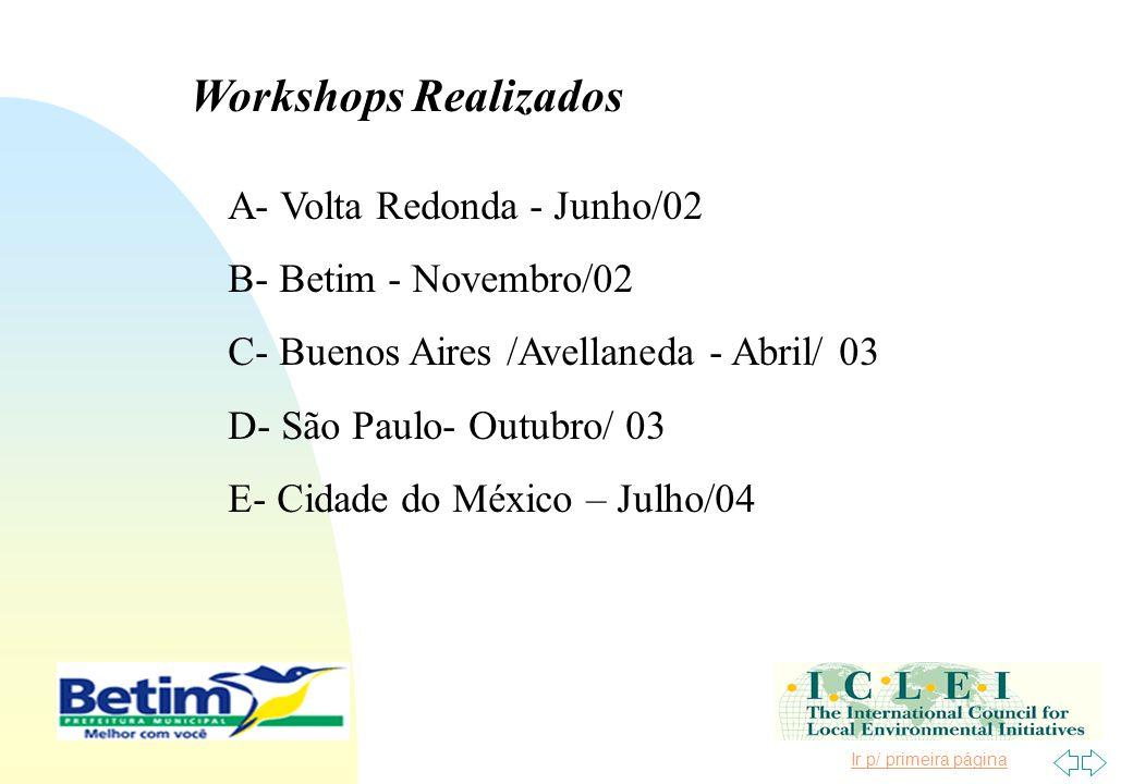 Ir p/ primeira página Workshops Realizados A- Volta Redonda - Junho/02 B- Betim - Novembro/02 C- Buenos Aires /Avellaneda - Abril/ 03 D- São Paulo- Ou
