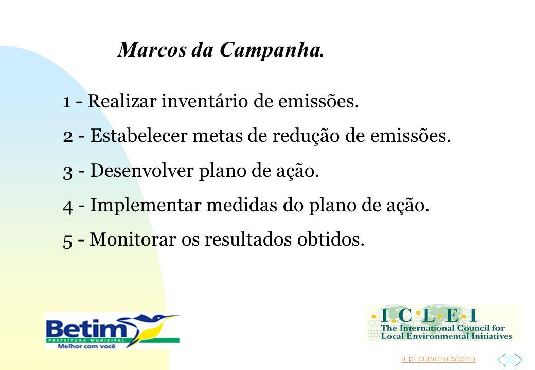 Ir p/ primeira página Marcos da Campanha. 1 - Realizar inventário de emissões. 2 - Estabelecer metas de redução de emissões. 3 - Desenvolver plano de